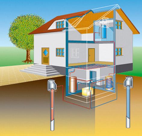 Rezultat iskanja slik za toplotna črpalka voda voda